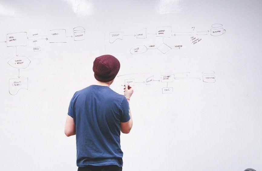كيف تستخدم تقنية تفريغ الدماغ لحل أي مشكلة كيف تستخدم تقنية تفريغ الدماغ لحل أي مشكل Project Management Certification Event Planning Tips Stock Photo Websites