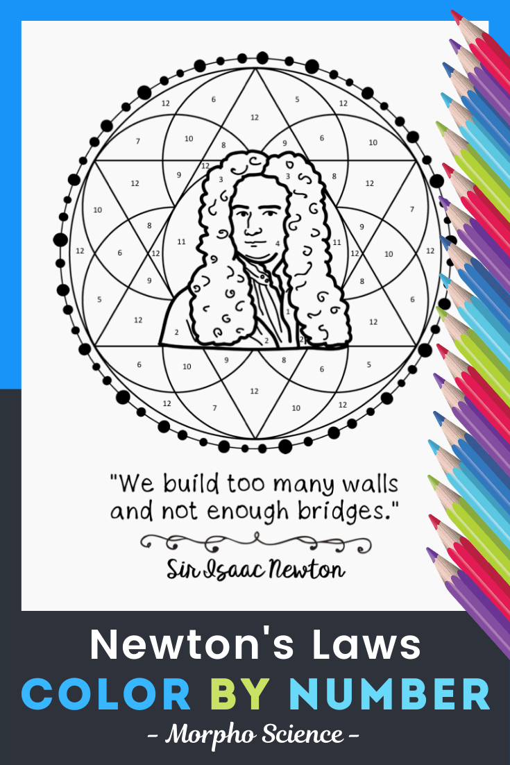 Newton S Laws Of Motion Color By Number Activity Newtons Laws Newtons Laws Of Motion Newtons Third Law Of Motion