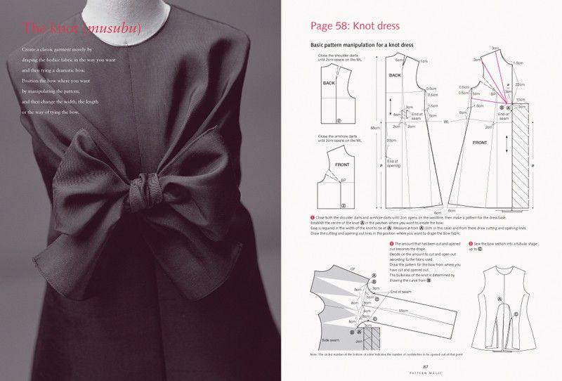 Pattern Magic | = | Pinterest | Pattern, Sewing patterns and Dress ...