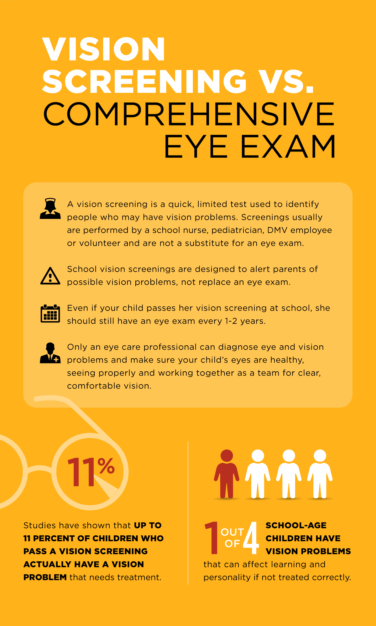 b101b2a40df Has your child had a vision screening at school  Here s why that shouldn t  replace a comprehensive eye exam.  BackToSchool