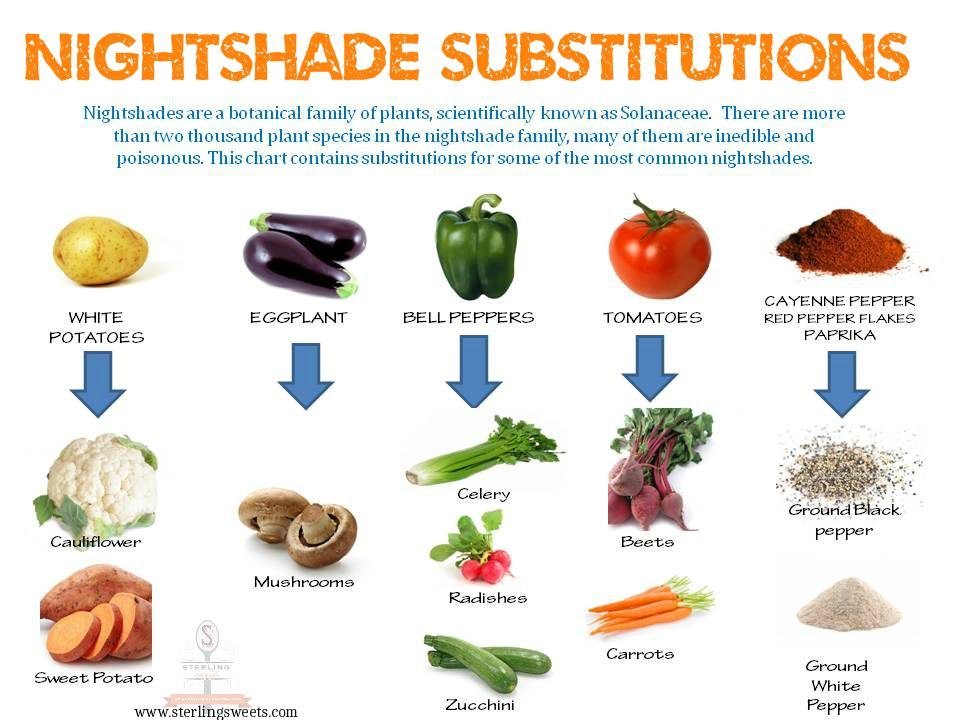 Are Nightshade Vegetables Dangerous Resources Pinterest