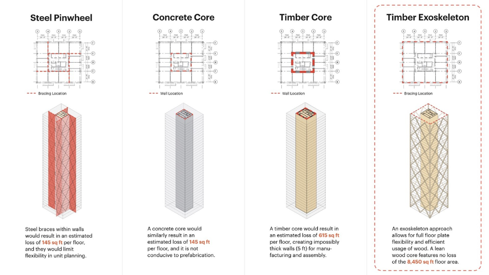 Pin By Handren Abdulrahman On Sketch Freehand Drawing Rendering Presentation Conceptual Drawings And Analyzing Diagrams In 2020 Timber Buildings Tower Models Timber