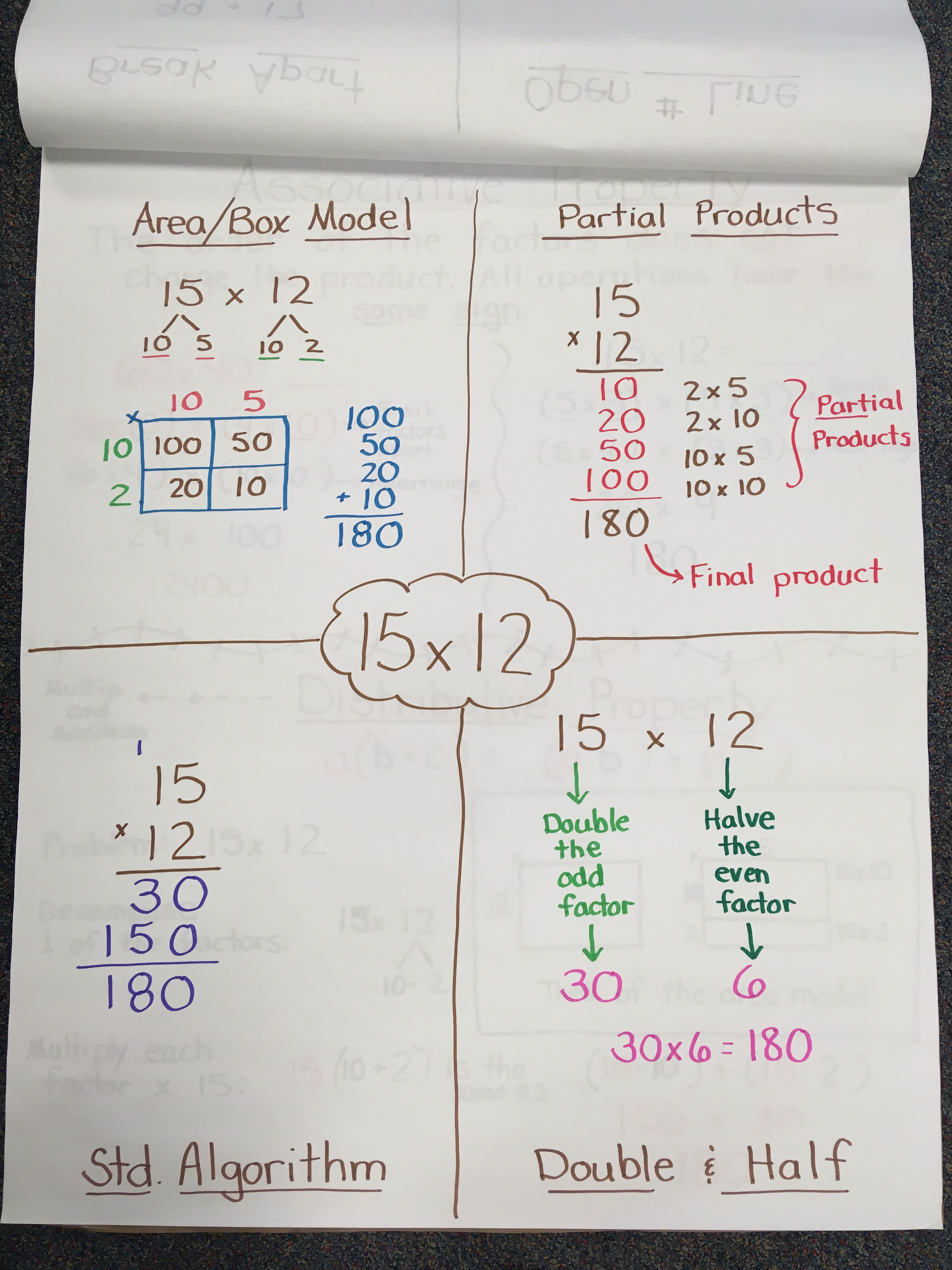Pin By Cindy Elkins On Multiplication And Division