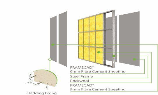 Fc Ew 14 Framecad 9mm Fibre Cement Framecad 9mm Fibre