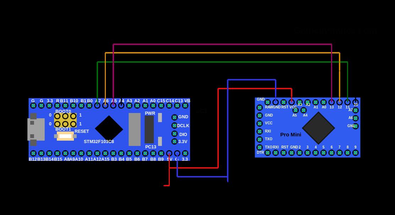 SPI communication setup for STM32F103C8 and ATmega328