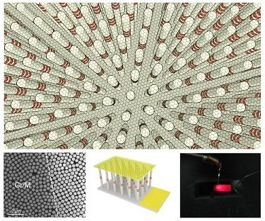 Graphene...the new element to make LED's even more efficient and cost effective