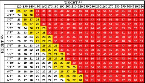 Body Mass Index Chart For Women  Bmi Categories  Important Info