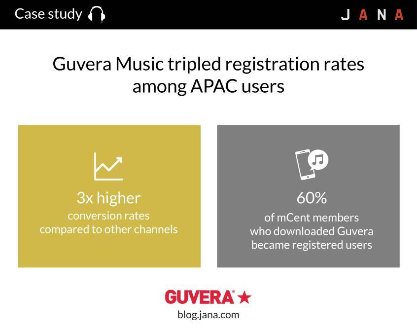 guvera copy-02