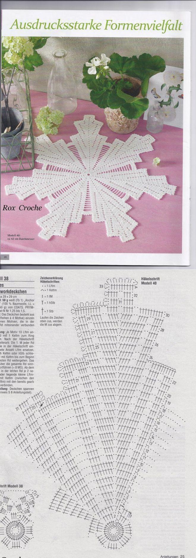 Fantastic Deckchen Häkelmuster Component - Decke Stricken Muster ...