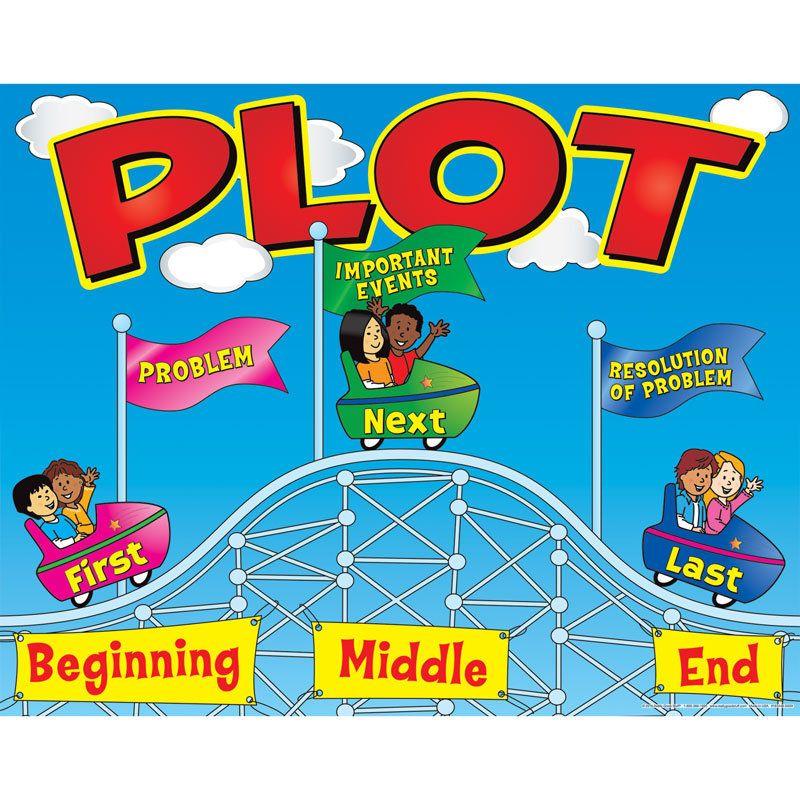 Plot Diagram Poster Primary The Teacher In Me Pinterest Plot