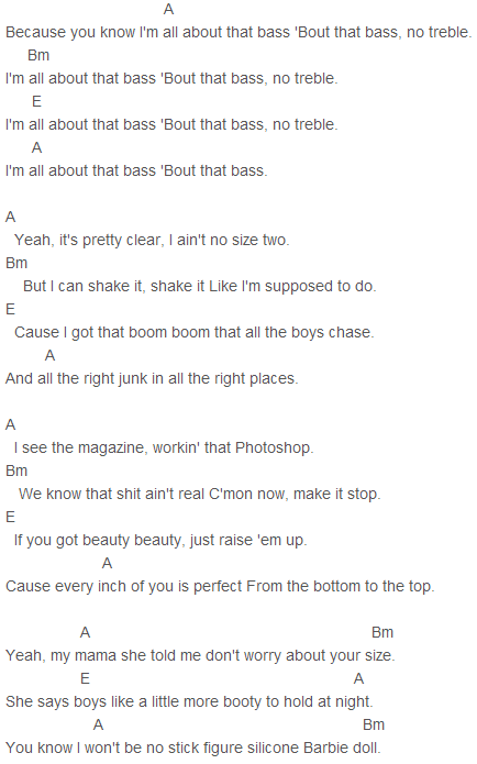 meghan trainor all about that bass chords meghan