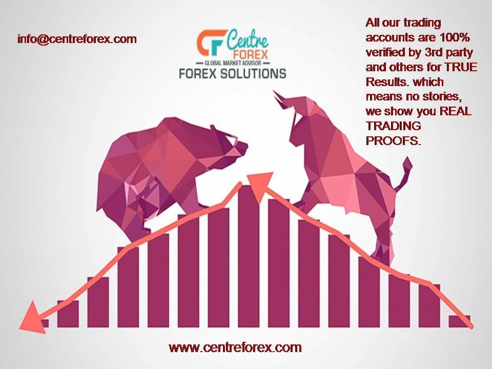 Forex Trading Signals Provider Centreforex Com Also Offers A