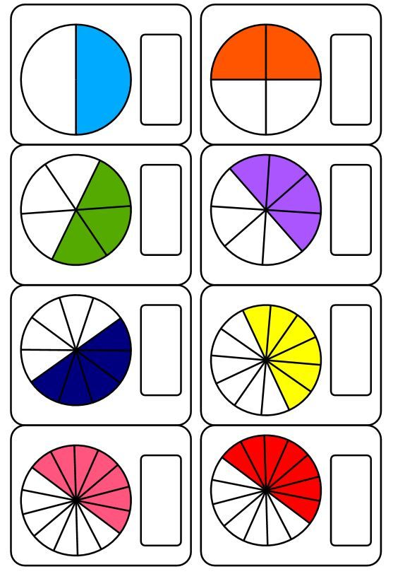 Resultado de imagen de fracciones