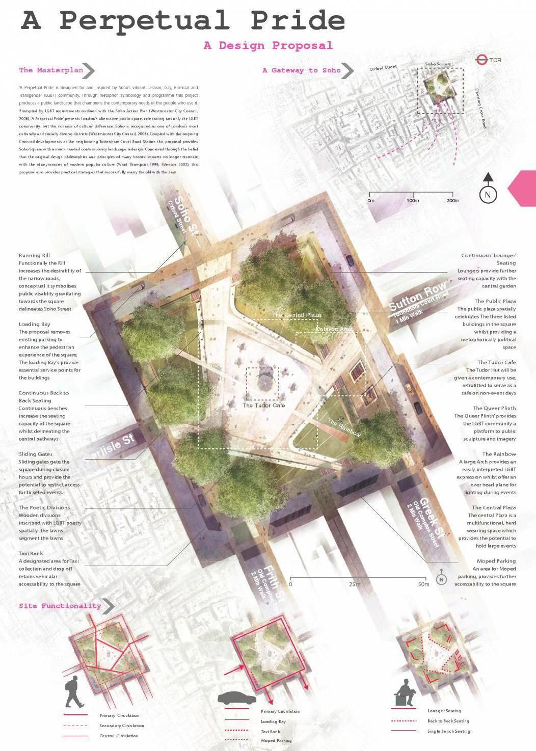 Drawing For Landscape Architecture Sketch To Screen To ...