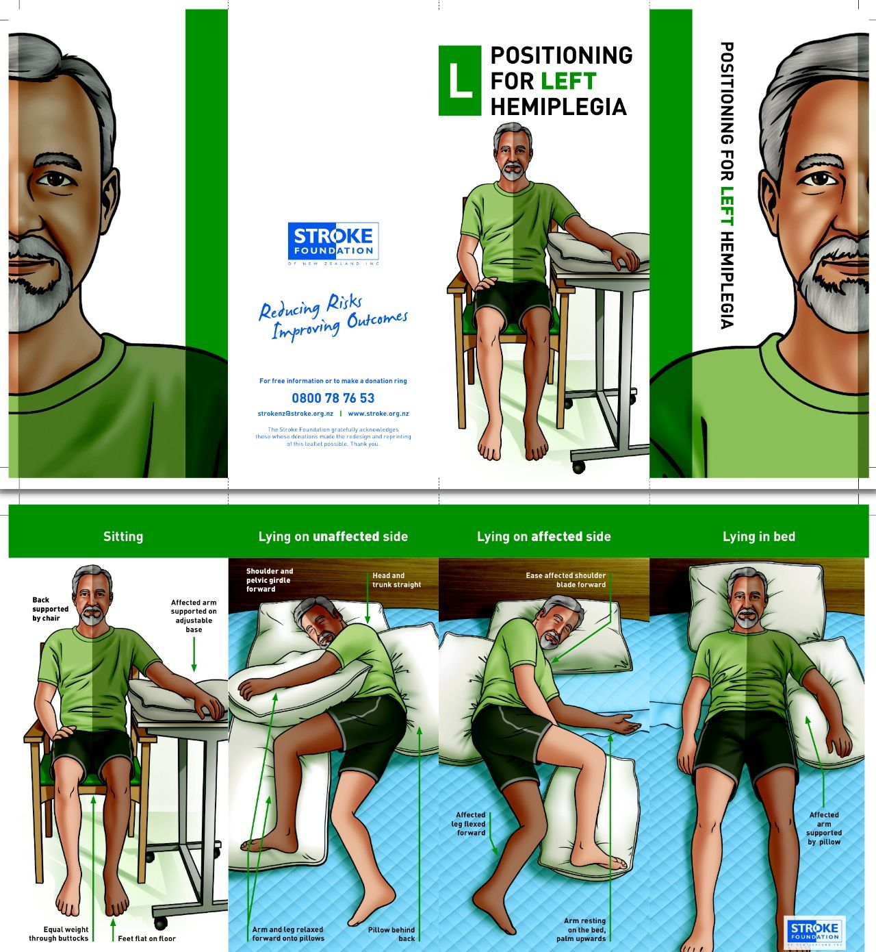 Cartoon physical therapy - Stroke Patient Education Positioning For Left Hemiplegia Or Weakness