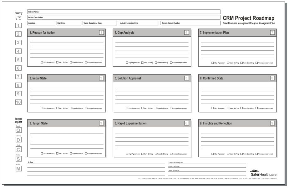Action Plan Worksheet  Resource Management Oversized Project