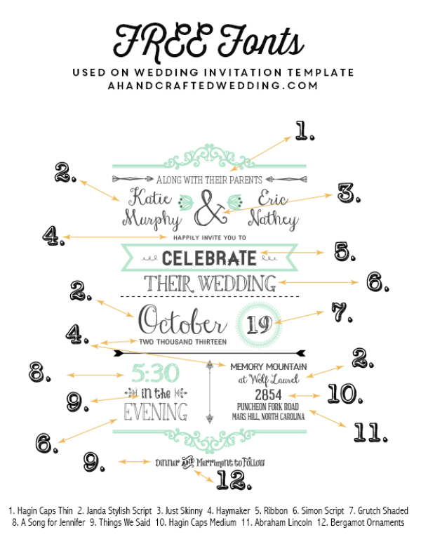FREE Fonts to use on Rustic or Vintage Inspired Invitations + download a FREE…