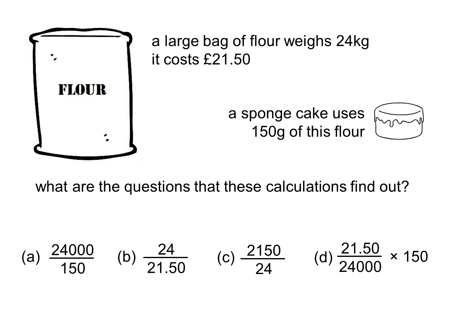 Median Don Steward Secondary Maths Teaching: What's The Question?