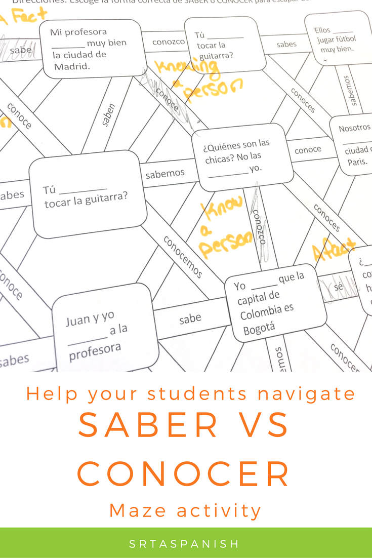 Check Out This Great Activity To Practice Saber And Conocer With Your Span Spanish Classroom Activities Spanish Teacher Resources High School Spanish Classroom [ 1102 x 735 Pixel ]