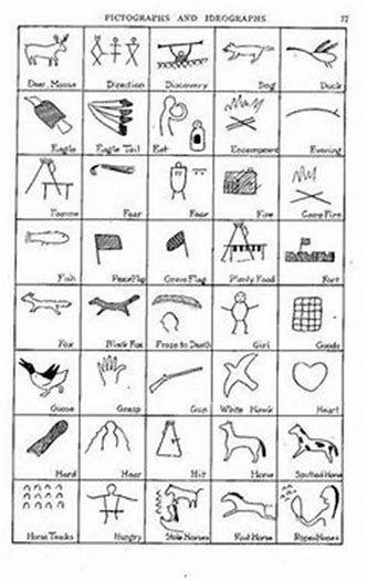 Image Result For What Is Blackfoot Indians Symbol Black Foot Tribe