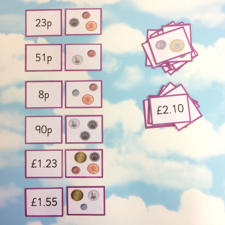Money flash cards British coins Money matching KS2