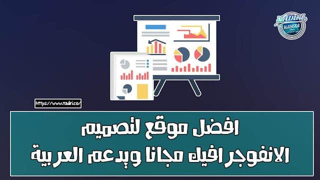افضل موقع تصميم الانفوجرافيك مجانا ويدعم الخطوط العربية دليلك نحو الاحتراف Online Infographic Infographic