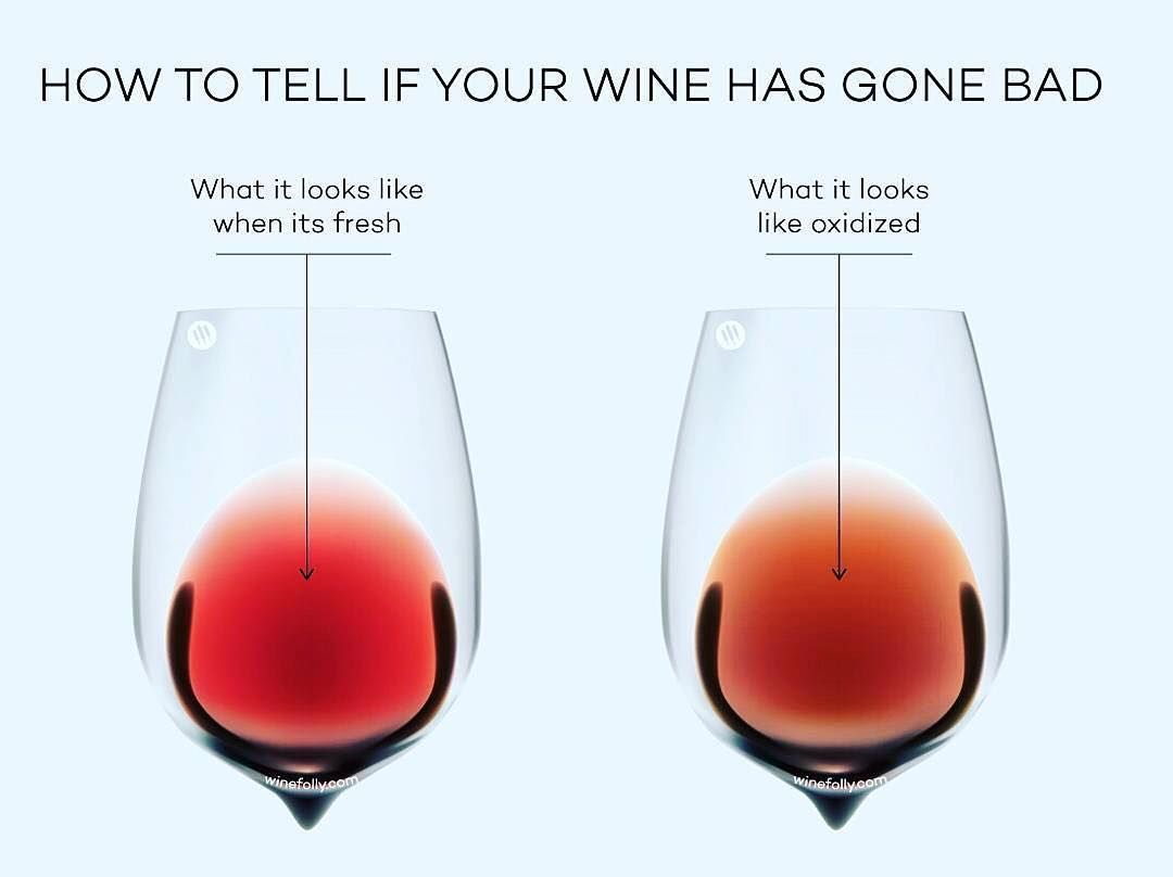 An Awesome Repost From Wineinformant Good To Know If Your Wine Lasts That Long How To Tell If Wine Has G Wine Wine Bottle Carrier Does Wine Go Bad