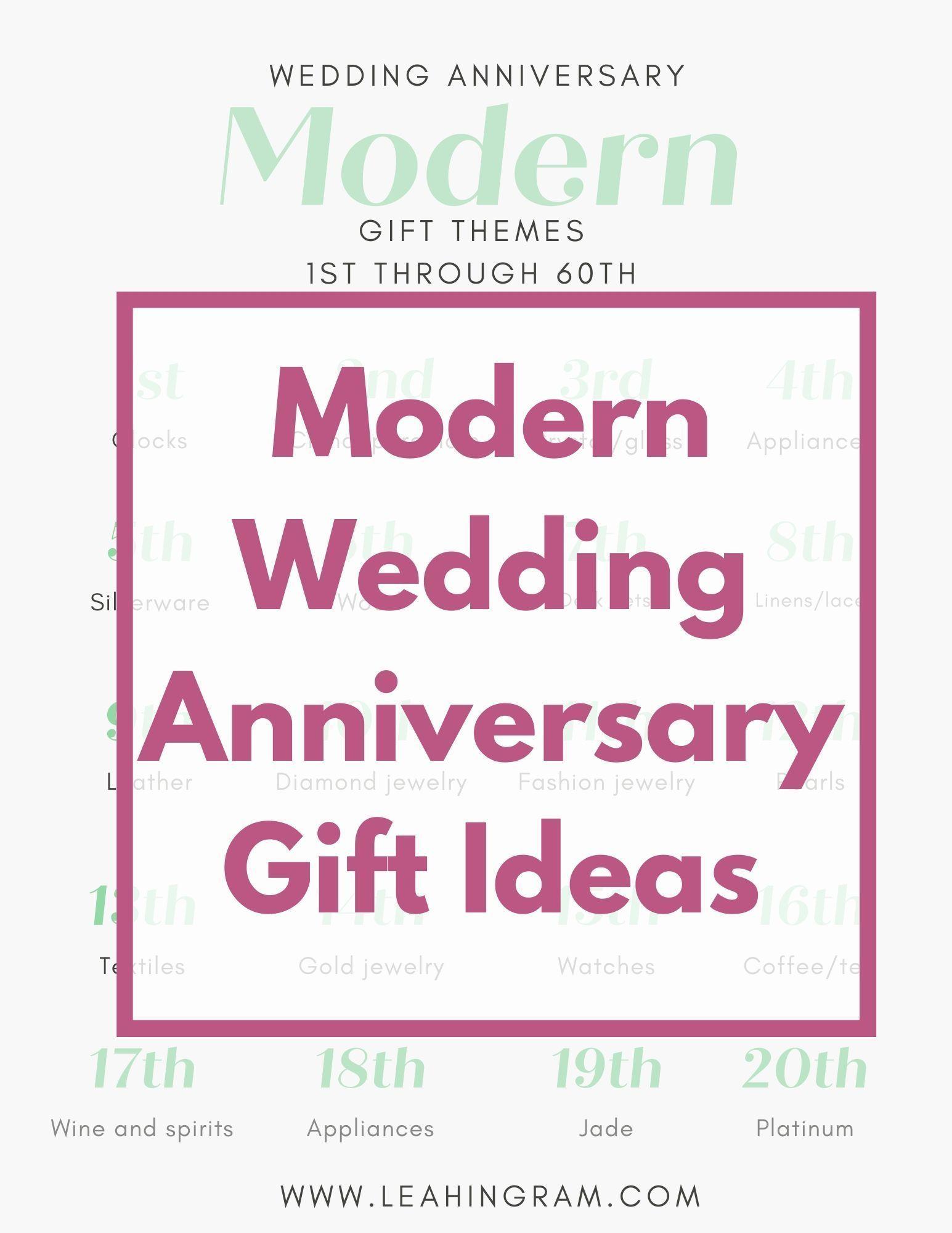 Easy Modern Wedding Anniversary Gift Themes Leah Ingram In 2020 Wedding Anniversary Gifts Wedding Anniversary Anniversary Gifts