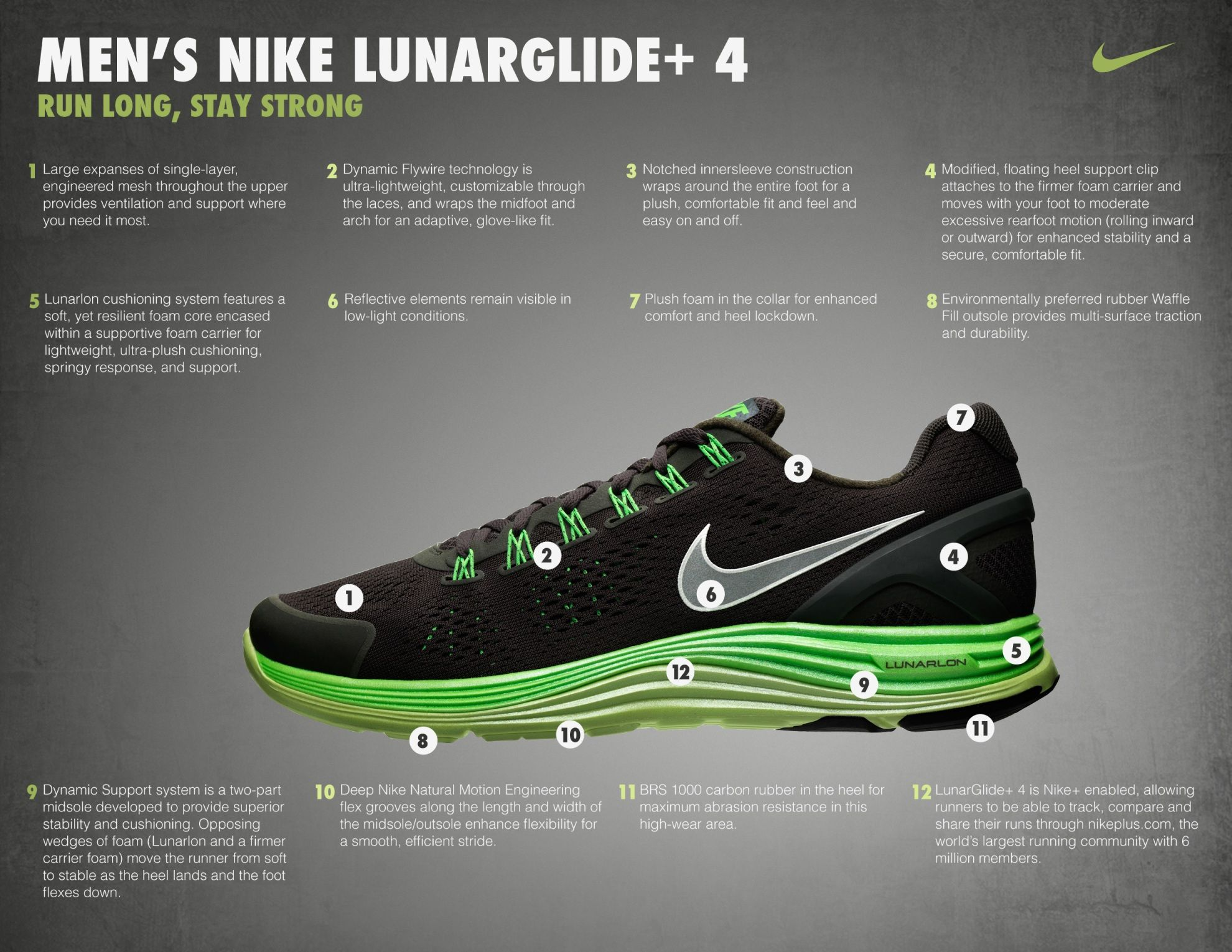 Nike Running Shoes for Pronation