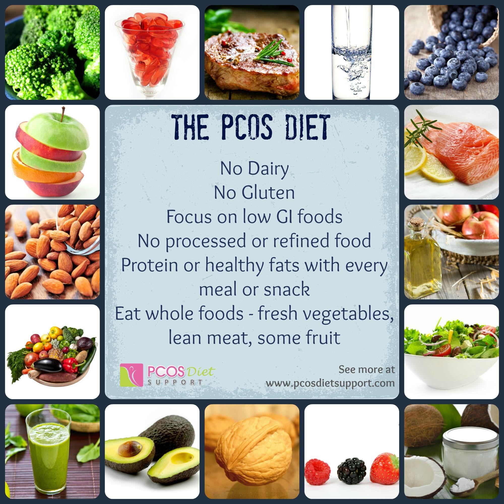 Pcos Diet Gluten Free Recipes Pcos Diet Pcos Diet Plan