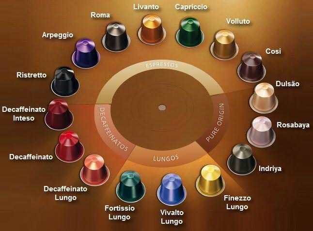 capsule nespresso - Cerca con Google