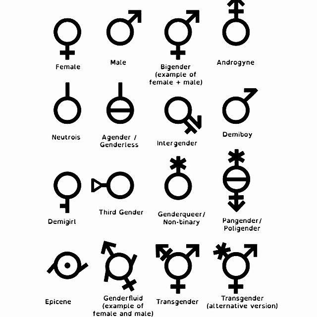 Risultati immagini per lgbt feminism black life matters symbols