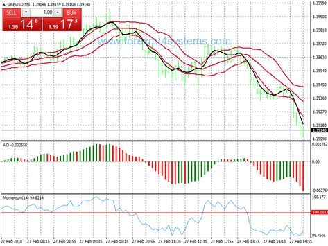Neptune forex trading strategy