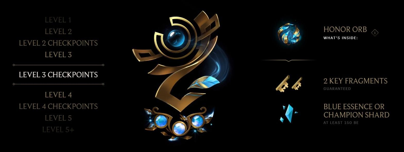 18e4e1f4b88e91265654f48bba413cb9 - How To Get Honor Level 3 League Of Legends