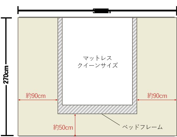 6畳の寝室の中央にクイーンベッドレイアウト 寝室 4畳 6畳