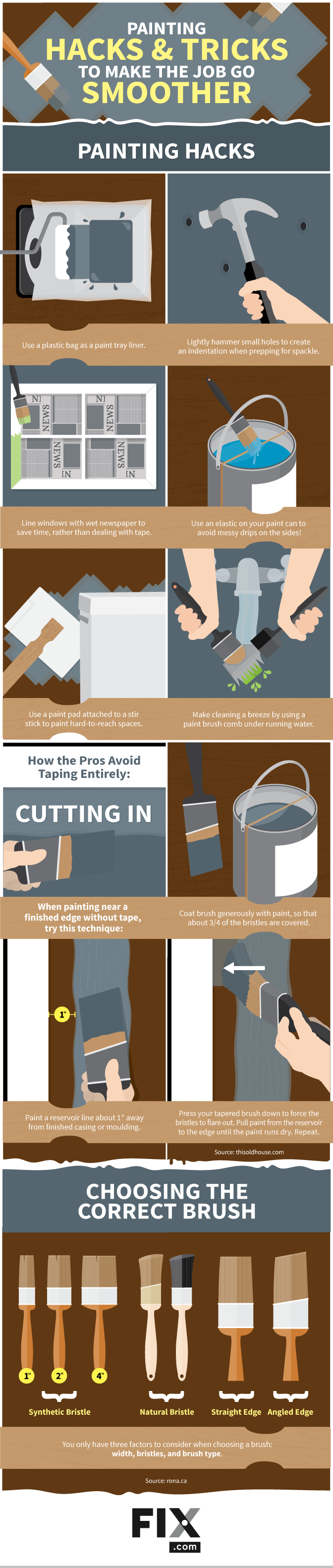 Painting Hacks and Tricks to Make the Job Go Smoother #infographic