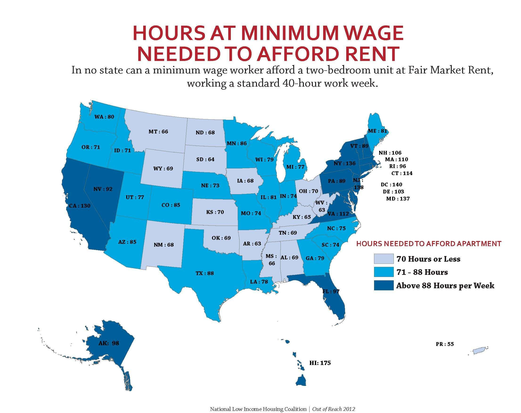 This image shows how many hours per week a minimum wage earner would have to work in each state in order to pay no more than 30% of income for a two bedroom unit at Fair Market Rent.
