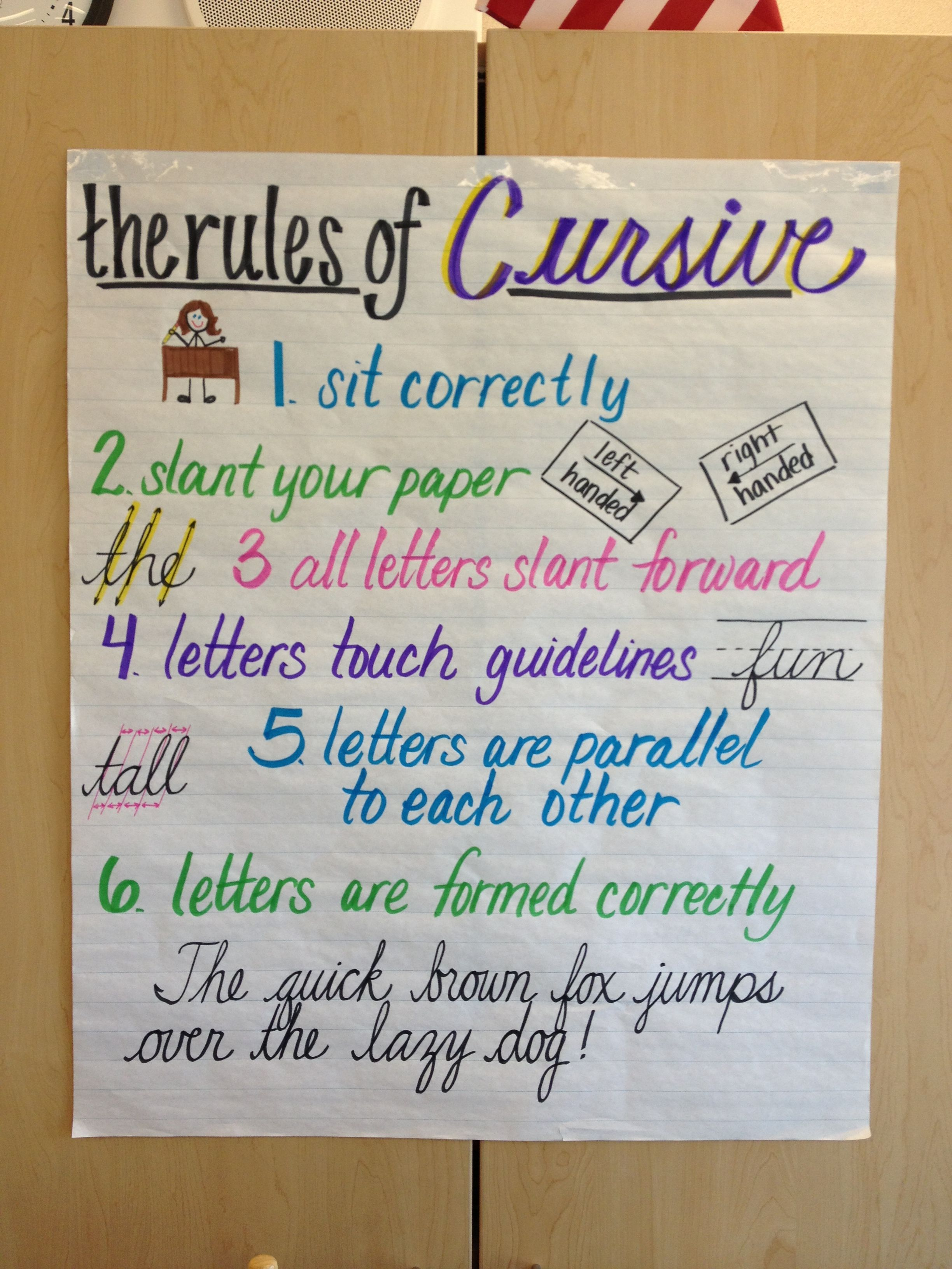 Pin By Creative Teacher Mama On Posters For School 3rd Grade Writing Writing Anchor Charts Reading Anchor Charts [ 3264 x 2448 Pixel ]
