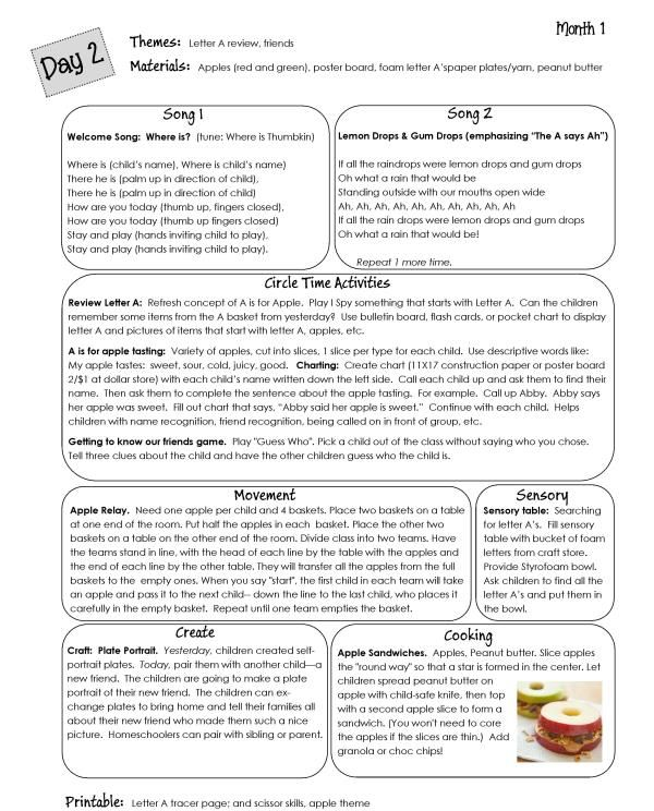 Preschool Curriculum Ideas and resources preschool Pinterest