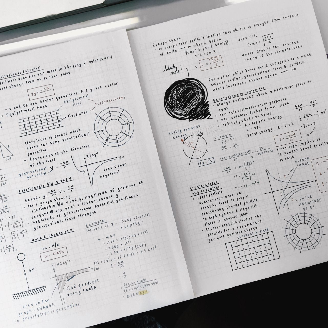 Go study now sushi studies class notes for physics