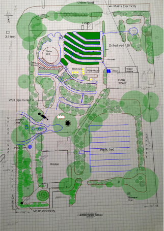 1 acre garden design - Google Search | Permaculture design ...