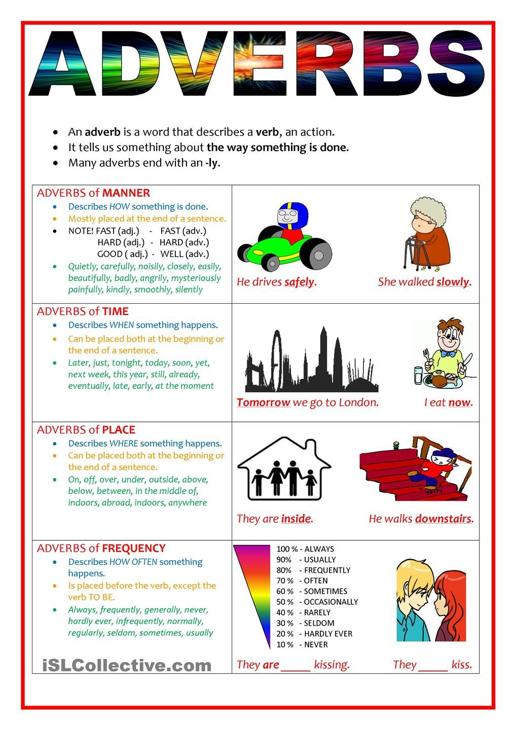 Worksheet Adverbs Of Place Worksheet 17 best images about adjectives adverbs on pinterest conjunctive adverb list of personalities and grammar rules