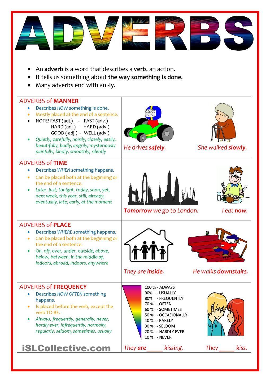 medium resolution of Adverbs (of manner