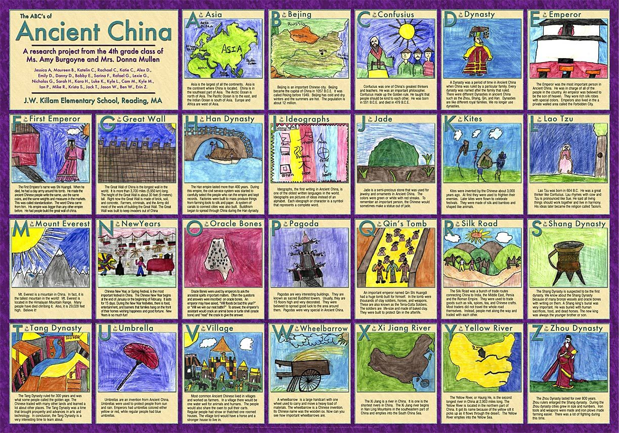 Ancient China Abcs If I Ever Teach Middle School