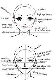 Difference Between Anime Male Face And Female Pesquisa Google Gambar Manga Gambar Seni