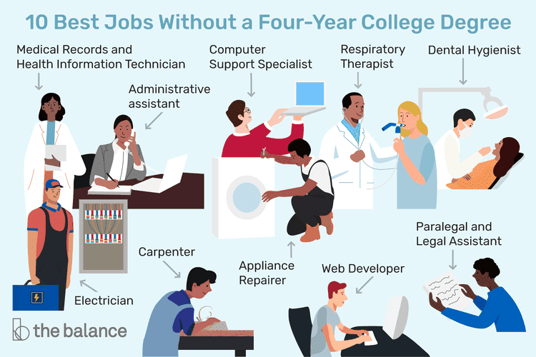 10 Rewarding Jobs You Can Get Without A Four Year Degree College