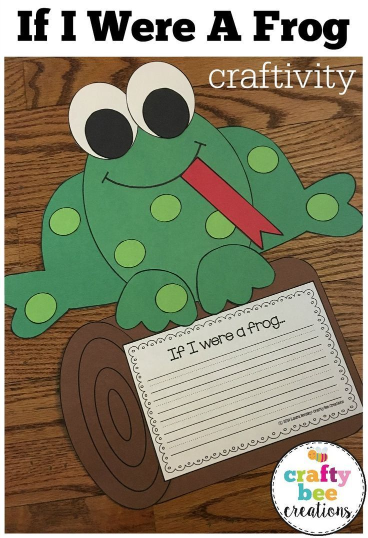 Here's an easy template for a frog writing craft.   Students will creating this and writing about what they would do if they were a frog.