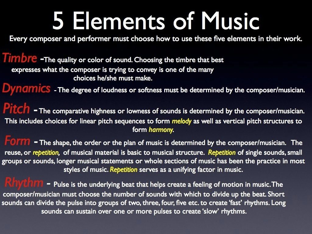 Matts Music Blog Blog Archive 5 Elements of Music – Elements of Music Worksheet
