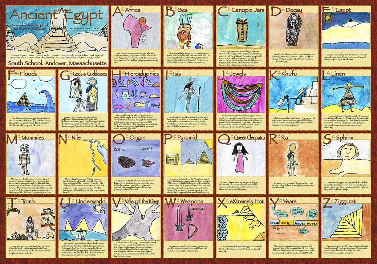 Ancient Egypt Abc Project