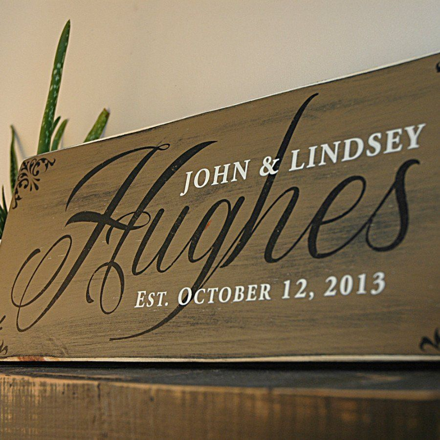 Well-liked Handmade Family Last Name Sign, Established Sign, Rustic Wood Sign  LK34